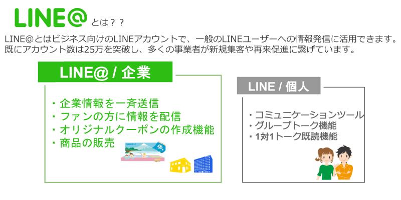 LINEとは-20